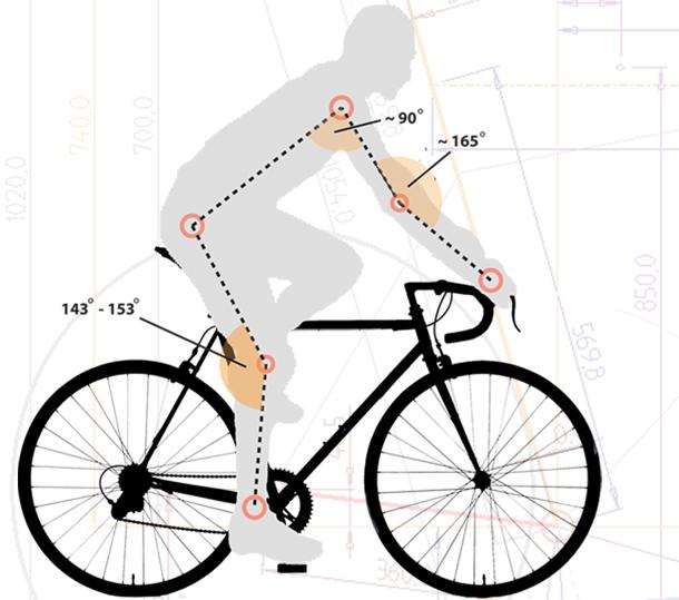 Οδηγίες επιλογής σωστού ποδηλάτου